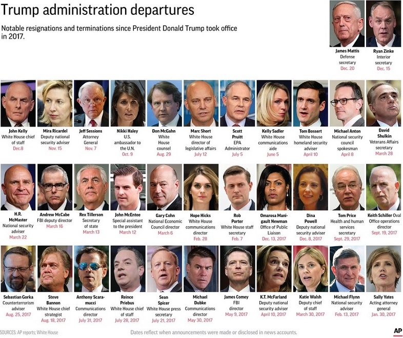 trump administration departures_1.jpg